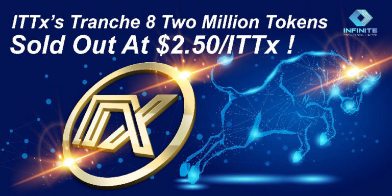ITTx's Tranche 8 Pre-Sale Result Show that ITTx Bulls Hold Control as 2020 Ends