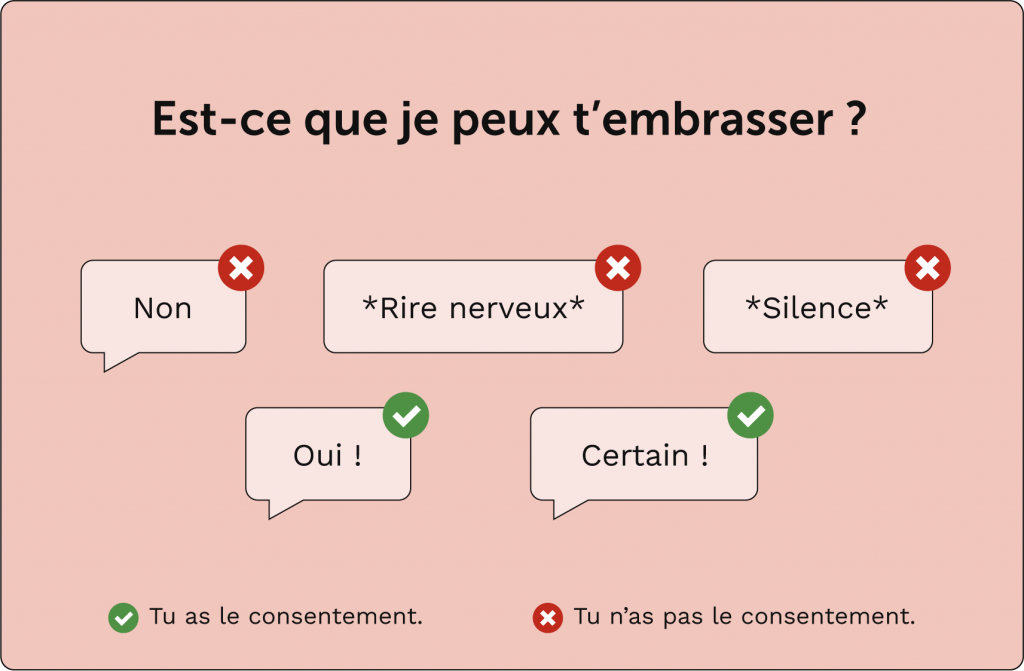 consentement clair