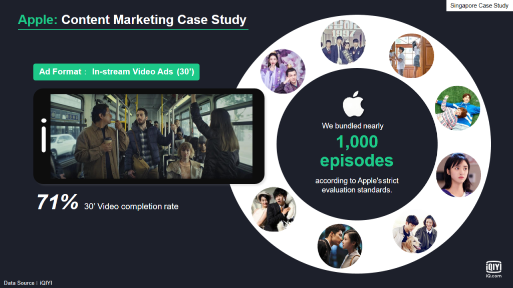 How iQiyi is helping advertisers reach audiences that have cut the cord