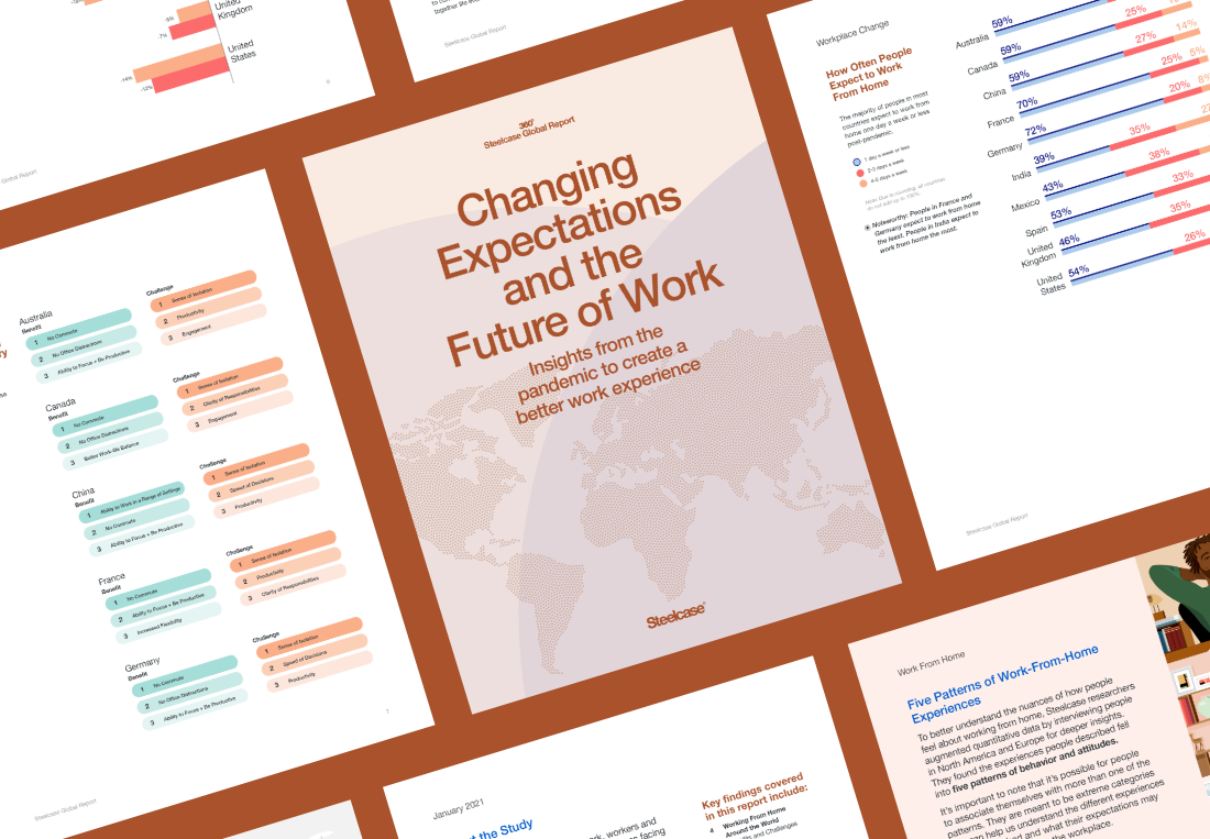 steelcase, steelcase global report, changing expectations and the future of work