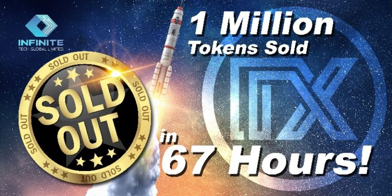 ITTx Tranche 4 Pre-Sale:1 Million Tokens Sold in 67 Hours