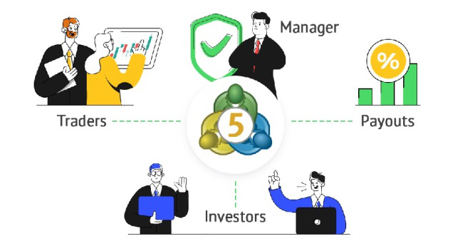 New MetaTrader 5 for Hedge Funds – fast and efficient infrastructure out of the box