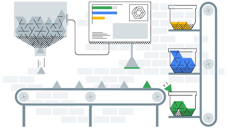 Machine Learning: Collect & prepare data