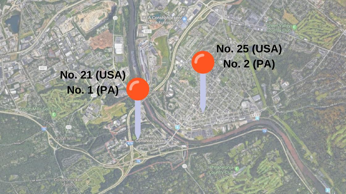 Conshohocken And West Conshohocken Rank Among Best Suburbs For