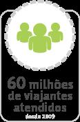 Referência nacional e internacional na divulgação de informações sobre horários e passagens de ônibus
