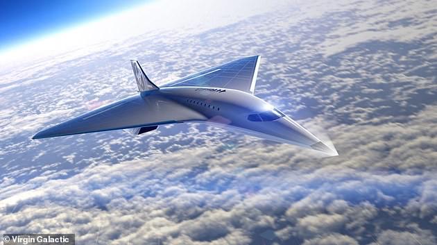avion supersonik