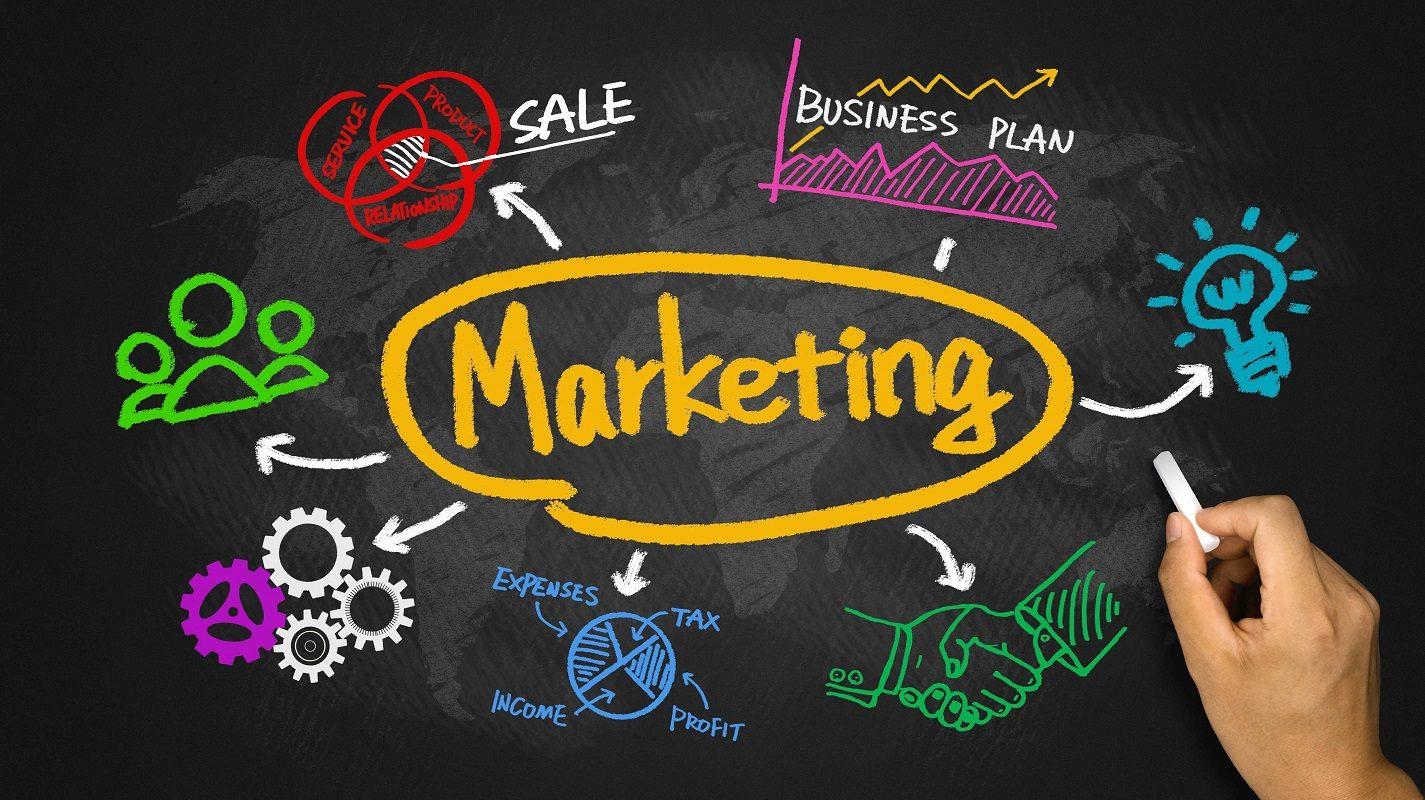 ide për rritjen e marketingut
