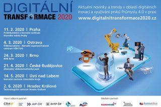 Digitální transformace: Alfa a omega úspěchu firem