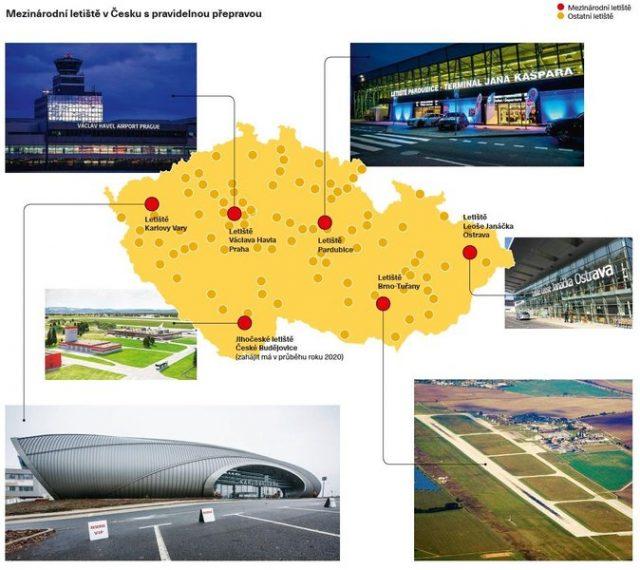 Mezinárodní letiště v Česku