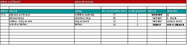 Ukázka formuláře pro sledování denních činností pracovníků