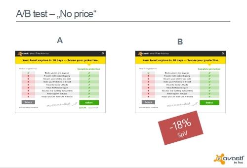 A/B testování (vlevo s cenou a vpravo bez ceny)