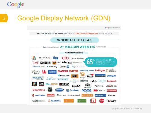 Ilustrační přehled více jak 2 milionú webu zařazených do sítě Google Display network, kde je možné inzerovat pomocí PPC kampaní