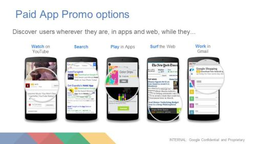 přehled možností, kde všude může Google zobrazovat reklamy v rámci obsahové sítě