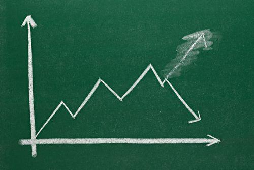 V ČR i v Evropě roste obava firem z možného oslabení domácí poptávky