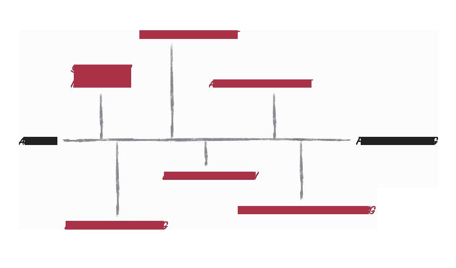 Konzeption und Umsetzung 3d-Projekt