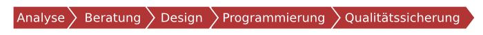 TYPO3-Projektablauf