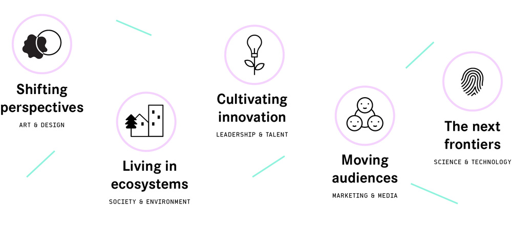 The pillars of the 2018 theme of C2 Montreal