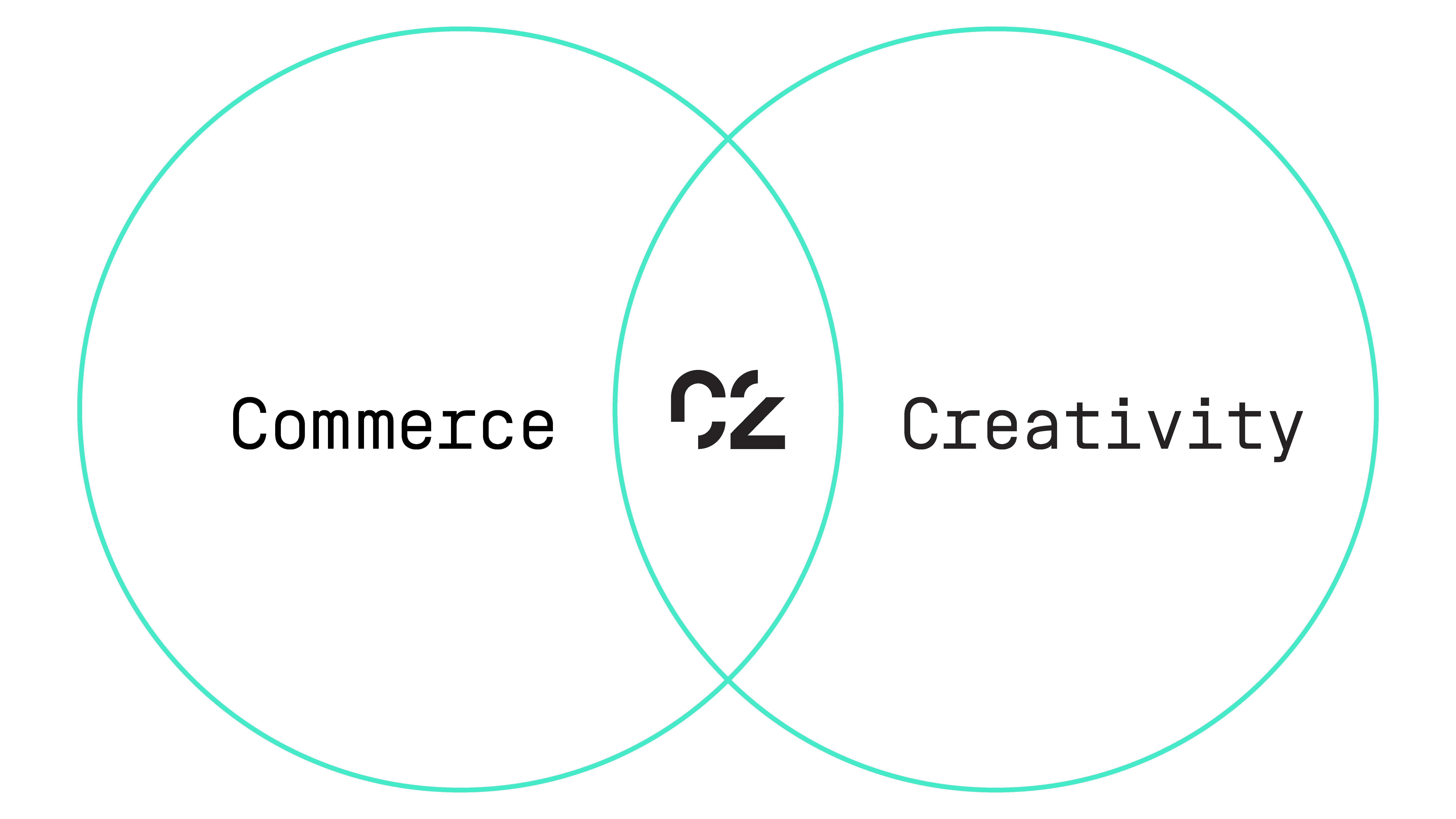 C2 Montréal | Commerce + Creativity | International business