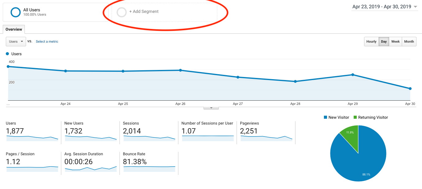 +Add Segment in Google Analytics