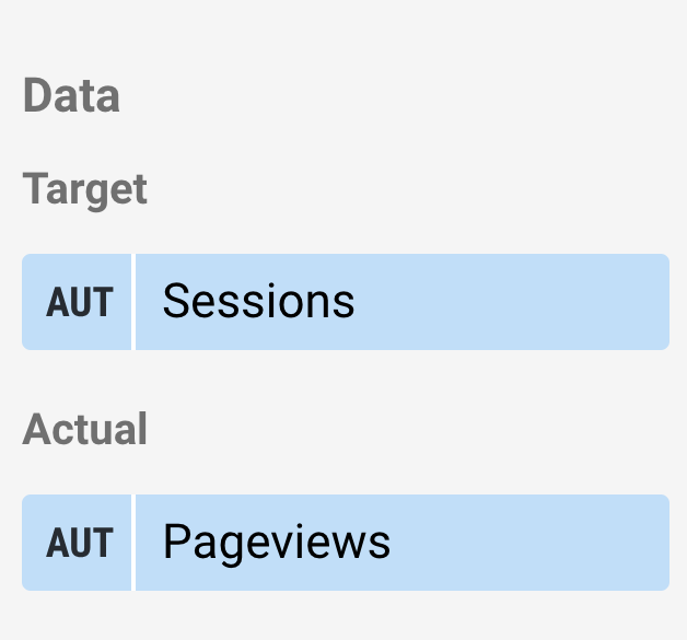 Updating the Data Target in Google Data Studio