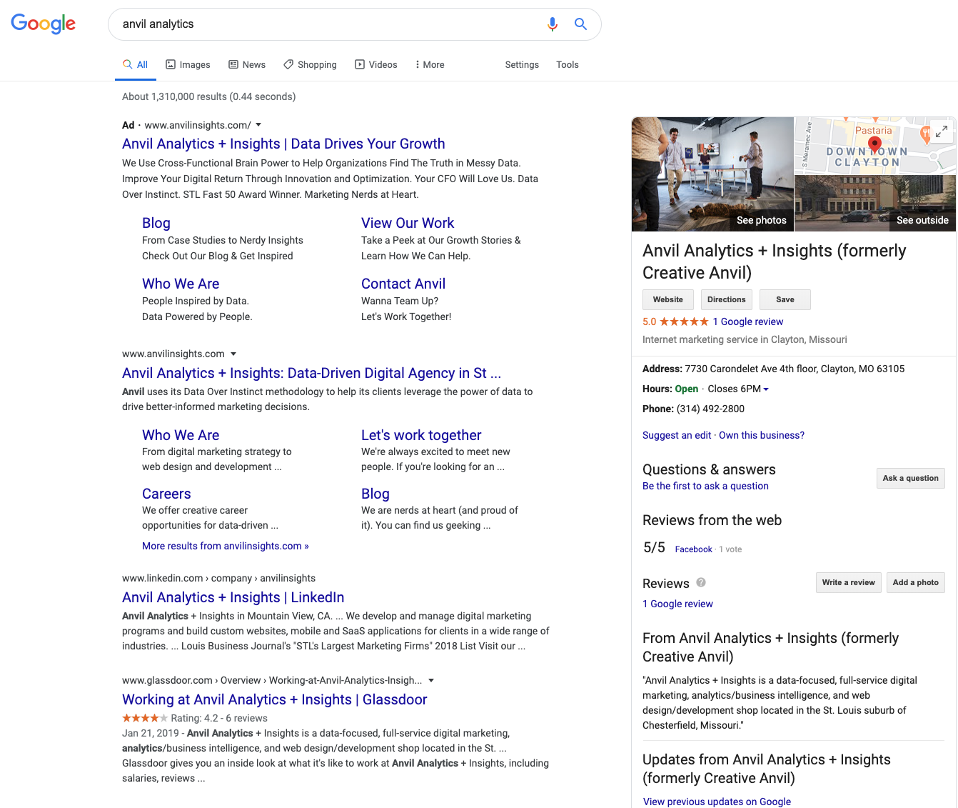 Anvil Paid Media SERP with Sitelinks