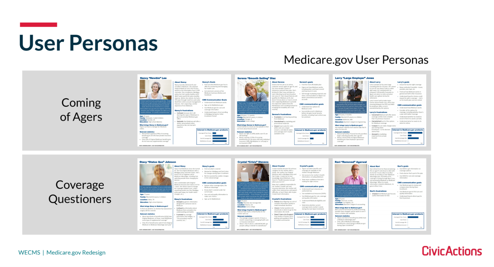 """A screenshot of different Medicare.gov User Personas, including three examples of """"Coming of Agers"""", and three examples of """"Coverage Questioners."""""""