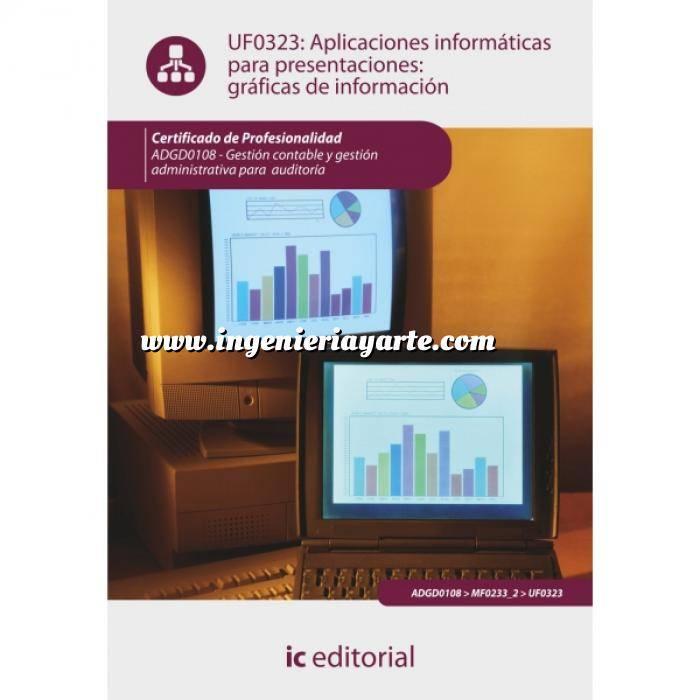 Imagen admin. bases de datos Aplicaciones informáticas para presentaciones: gráficas de información