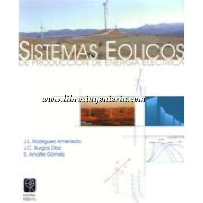 Imagen Energía eólica Sistemas eólicos de producción de energía eléctrica