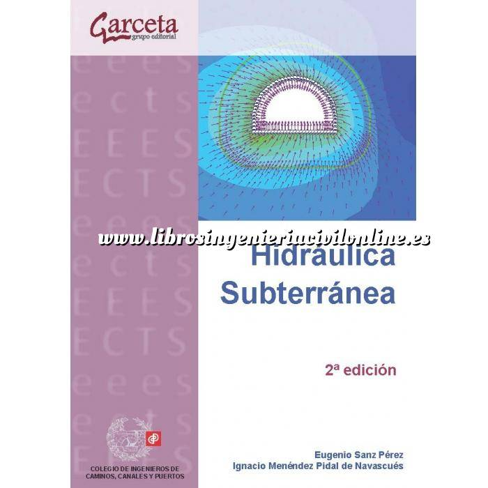 Imagen Aguas subterráneas Hidráulica Subterránea