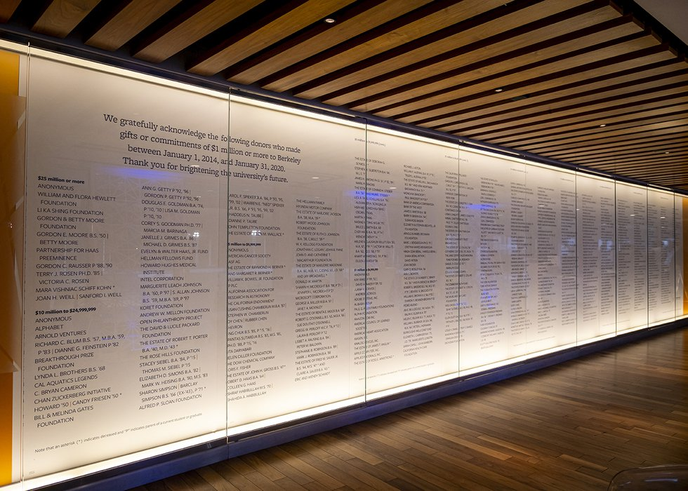 Photo of a well-lit installation of our donor wall, listing the campaign donors thus far