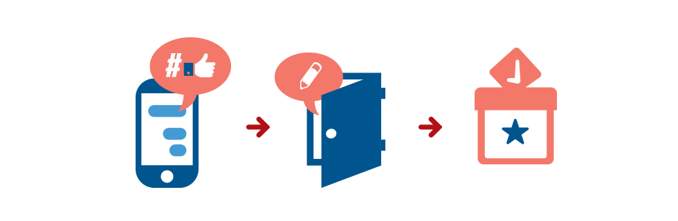 Illustration of a phone, door, and ballot box.