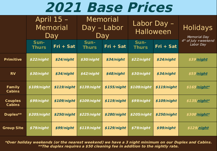 south haven campground 2021 pricing