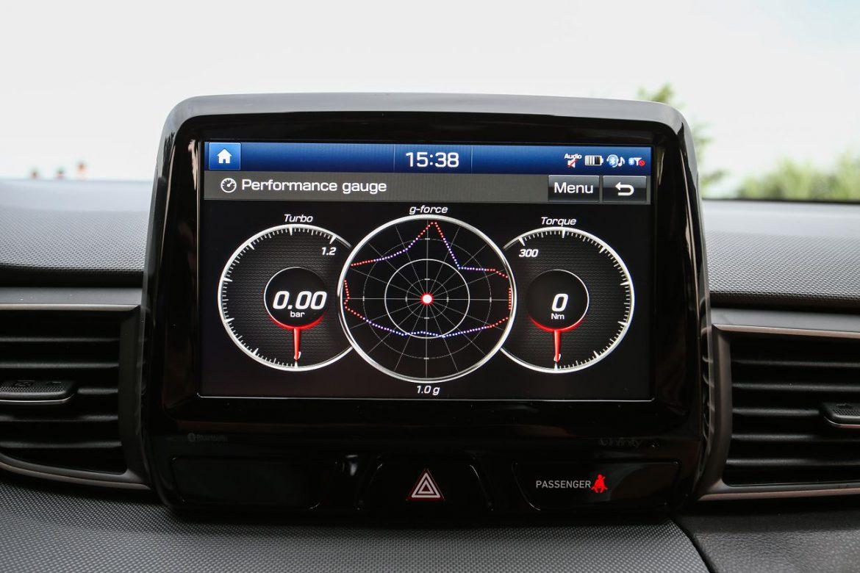 Fun肆生活 Hyundai New Veloster Turbo