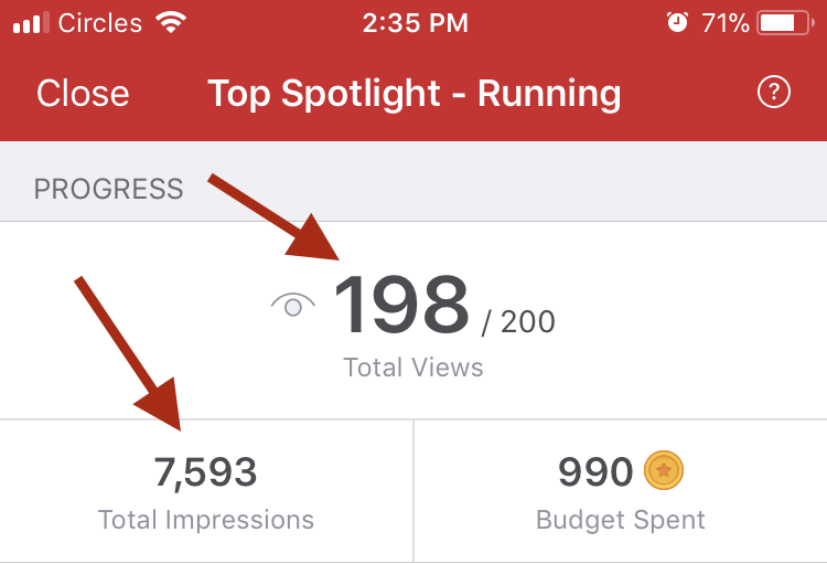 The difference between views and impressions for Top Spotlight