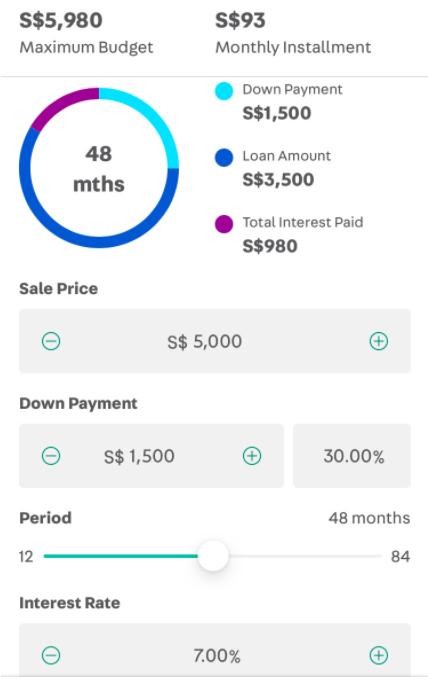 Carousell Loan Calculator