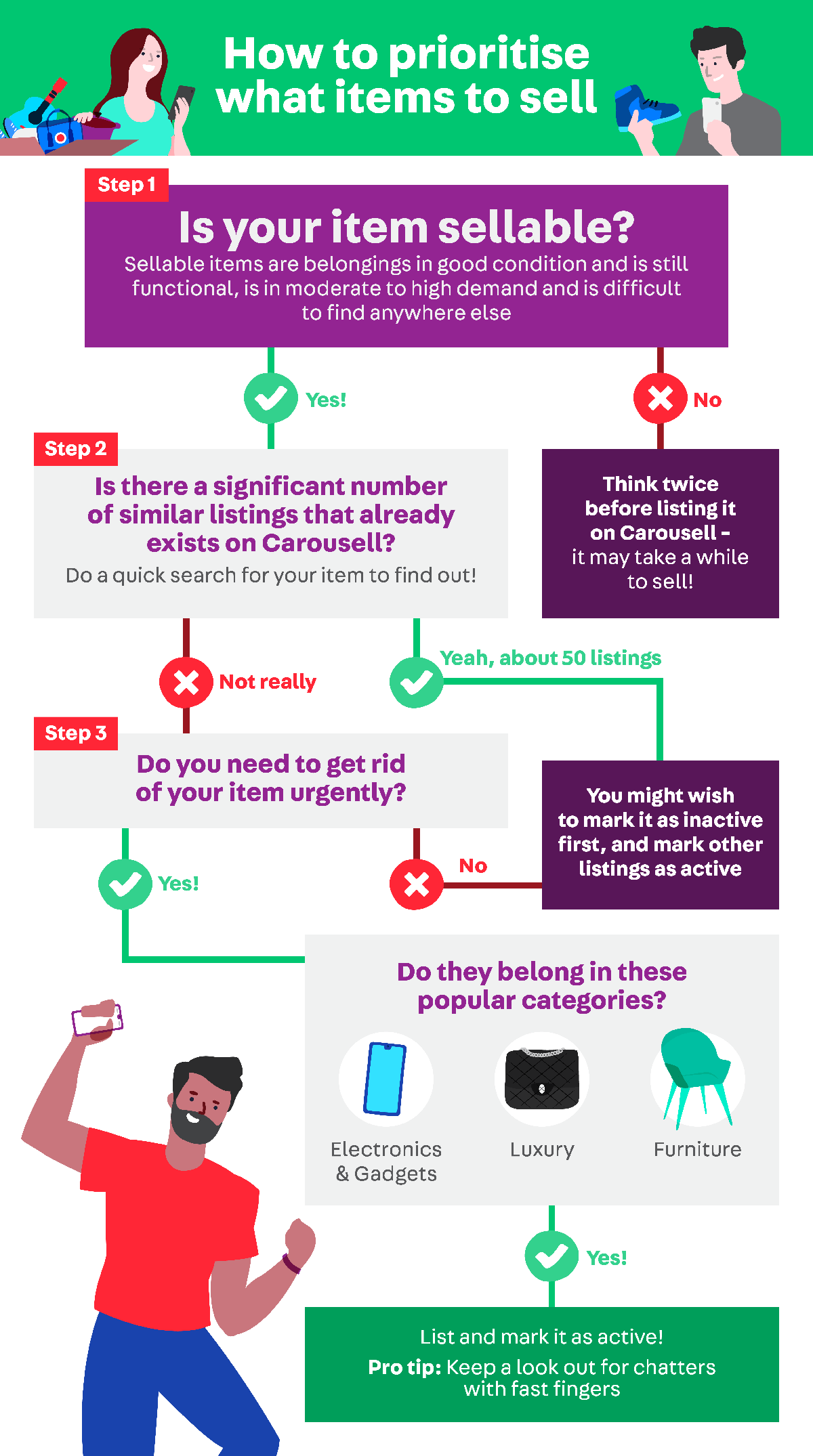 How to decide what to sell on Carousell - Carousell LIsting Quota