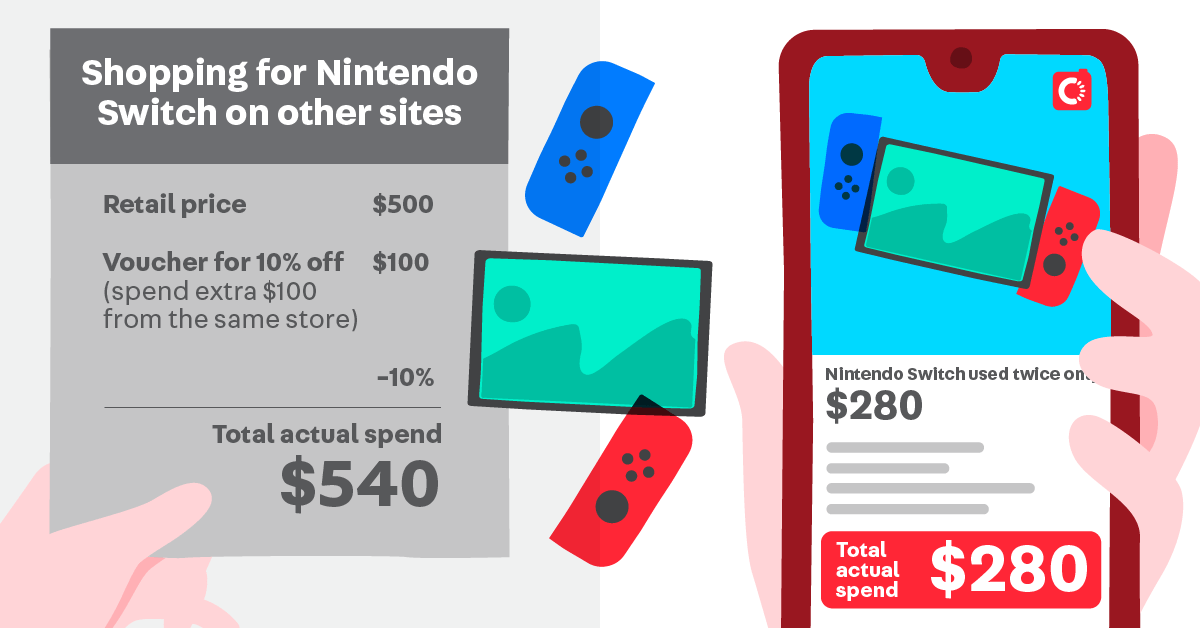 Buying a Nintendo Switch on Carousell vs. other marketplaces