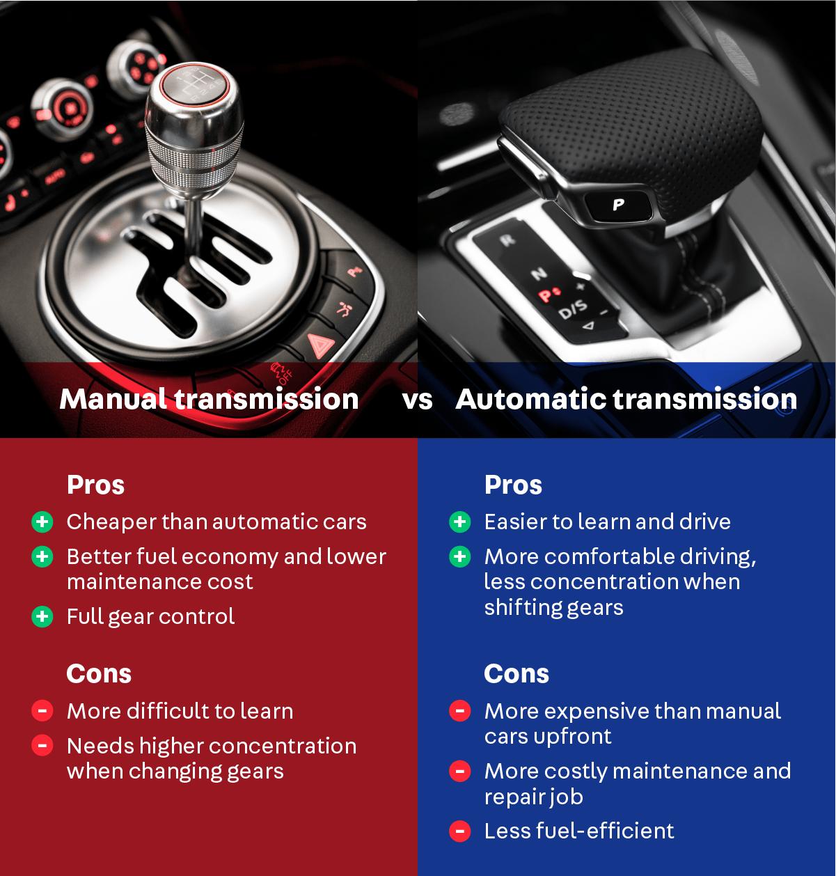 manual-automatic-car-comparison-carousell-singapore-2020