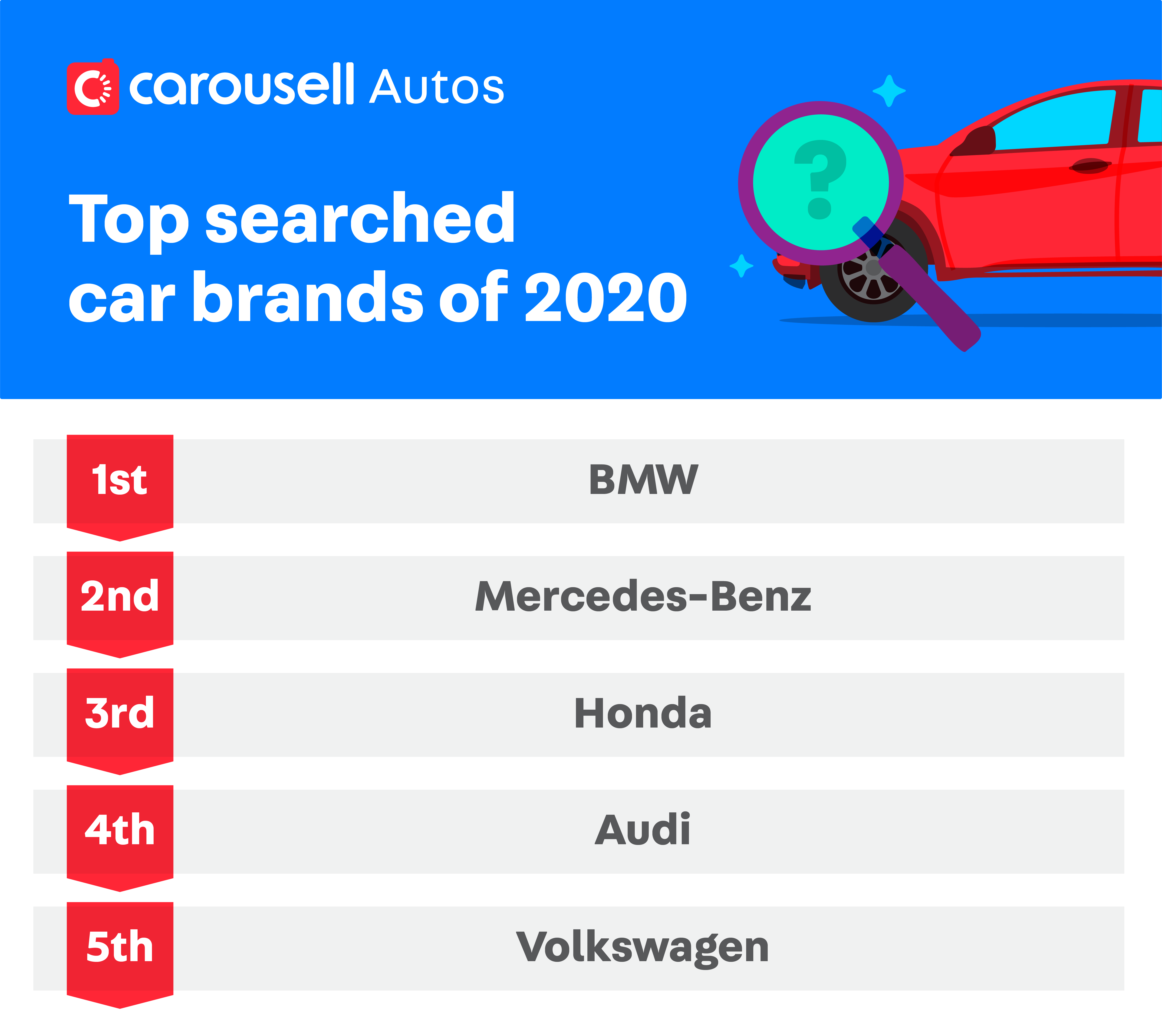 2020-top-car-brands-carousell-singapore