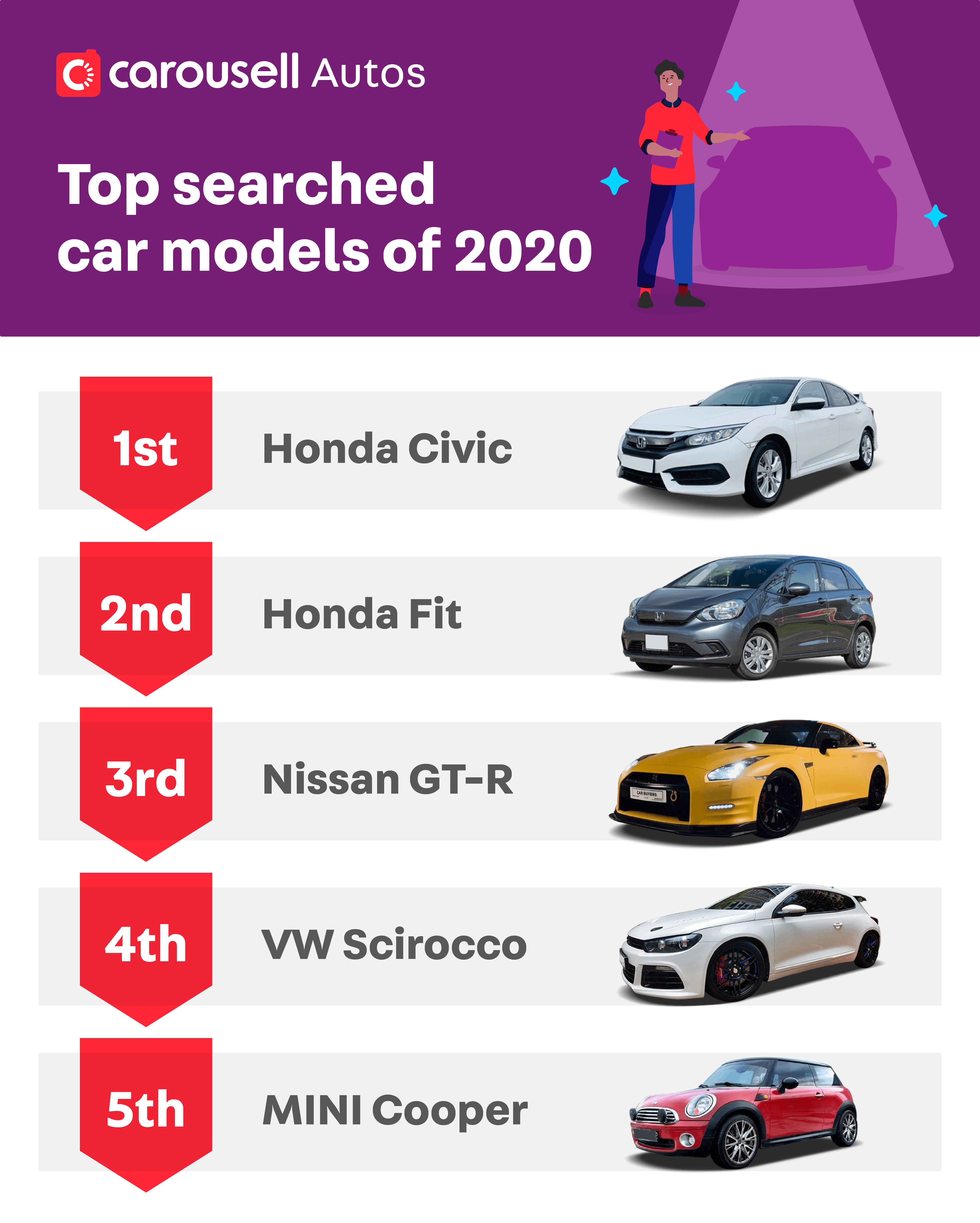 2020-top-car-models-carousell-singapore