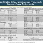 Measure Score Assignments image