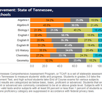 TN report card image