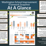 Washington State Improvement Framework At-A-Glance image