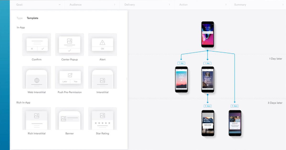 The Multichannel Customer Engagement Platform I Leanplum
