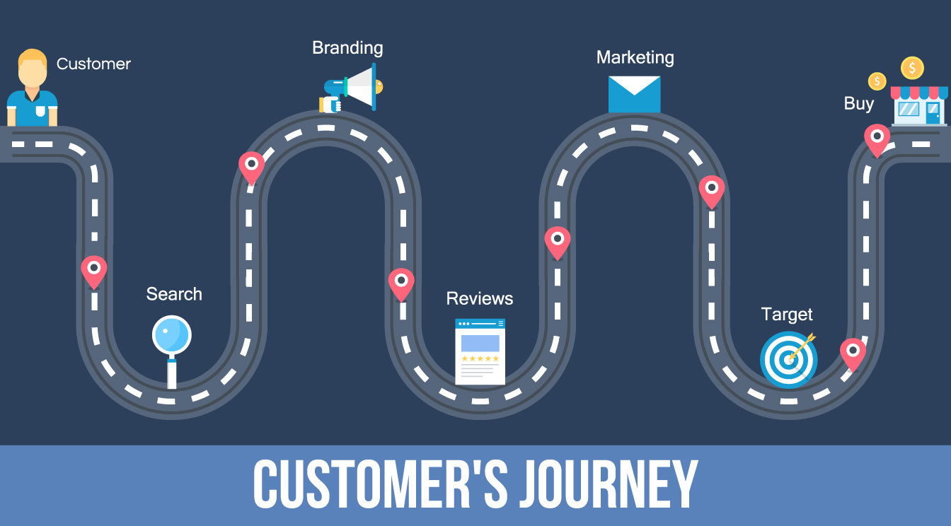 mobile marketing segmentation