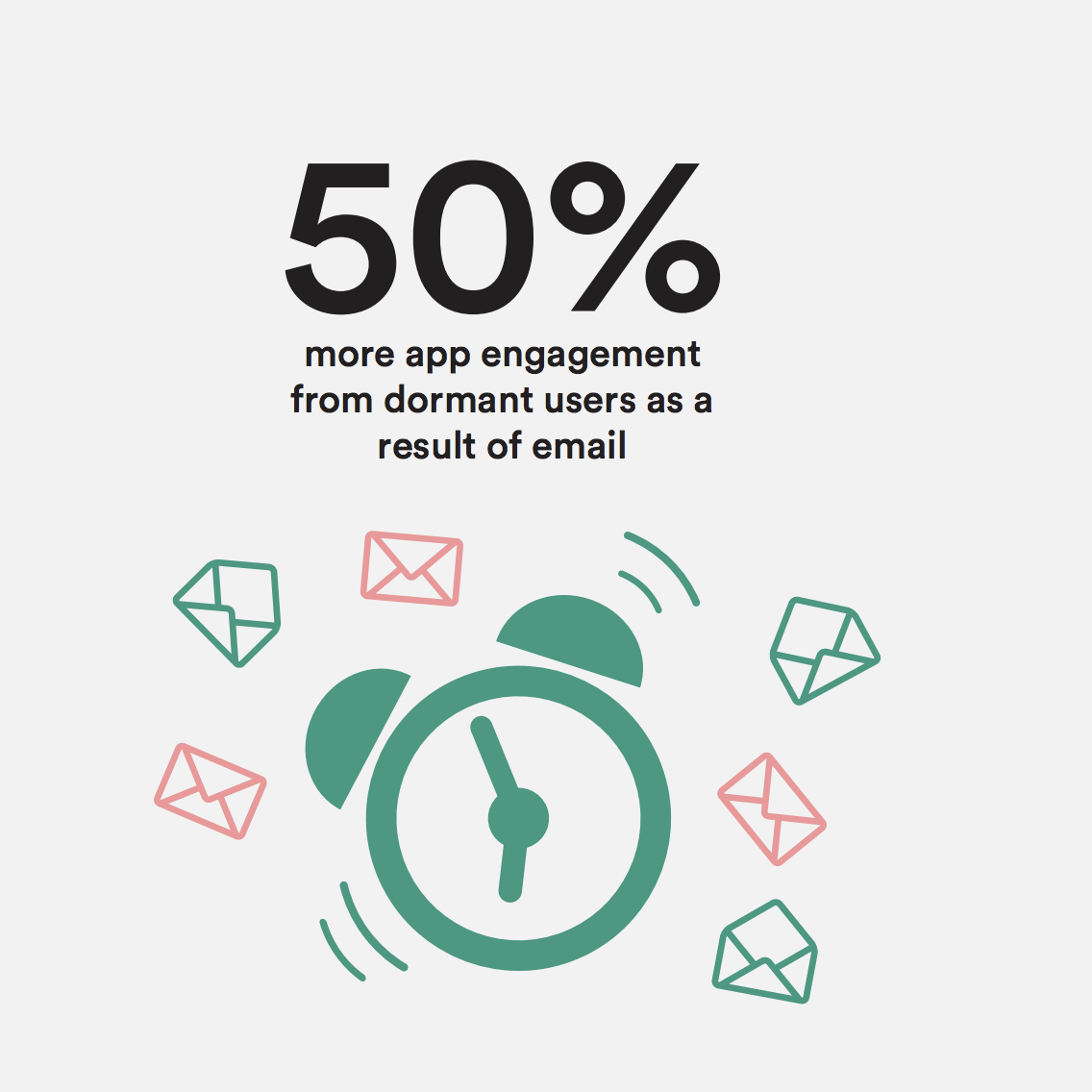 email marketing app engagement