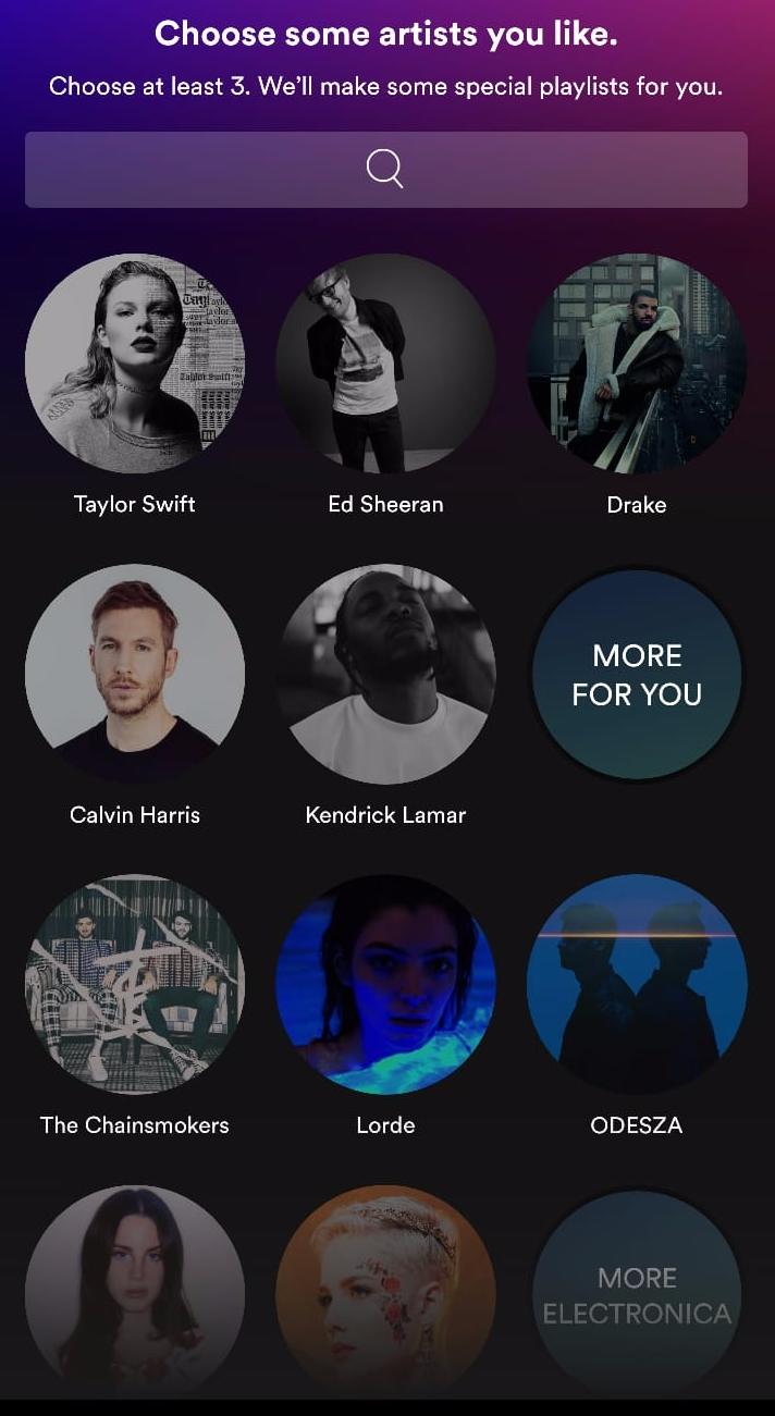 Spotify Engagement Analysis: 170M Users, 170M Experiences