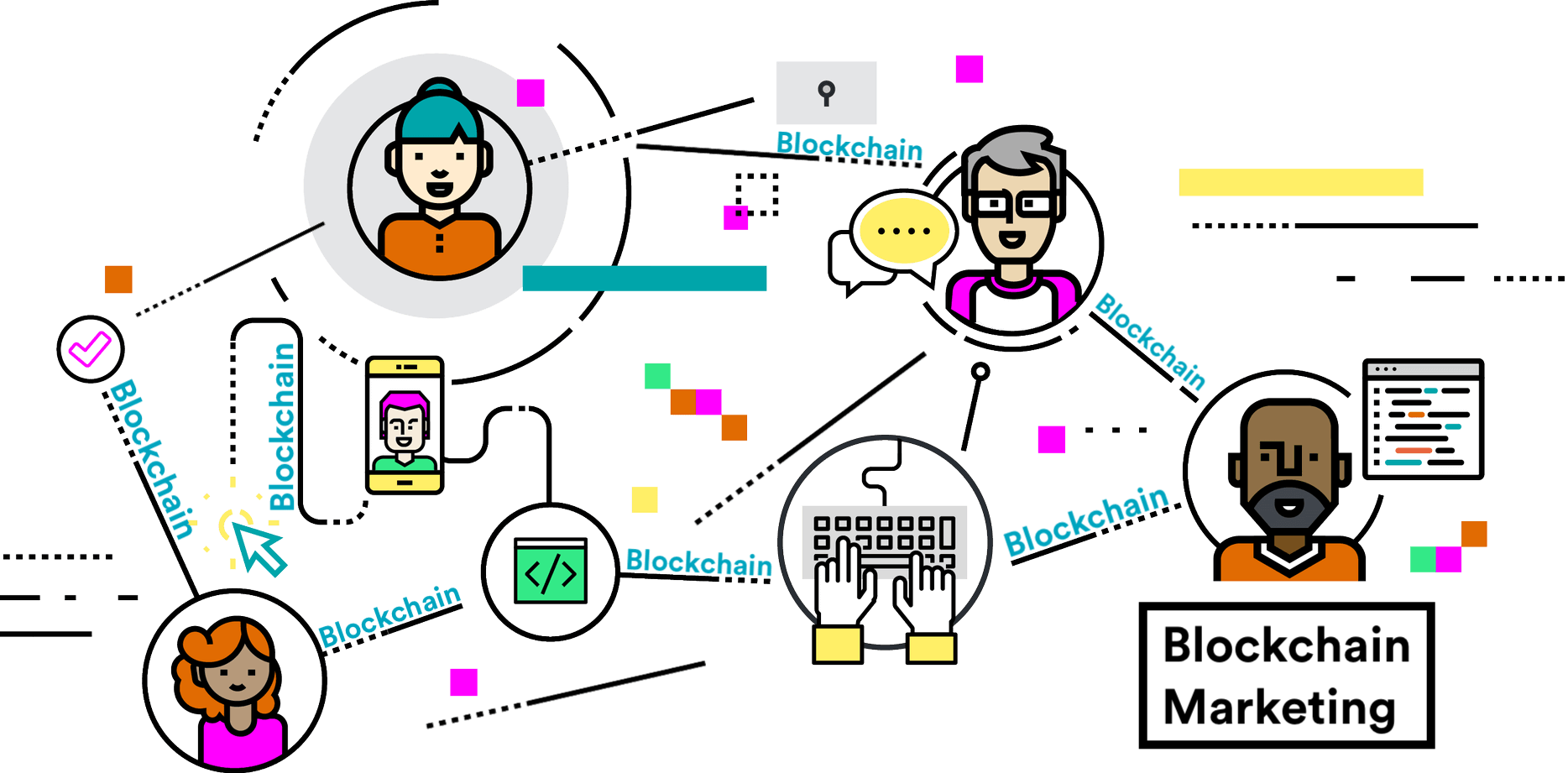 The What, How & Why of Blockchain Marketing