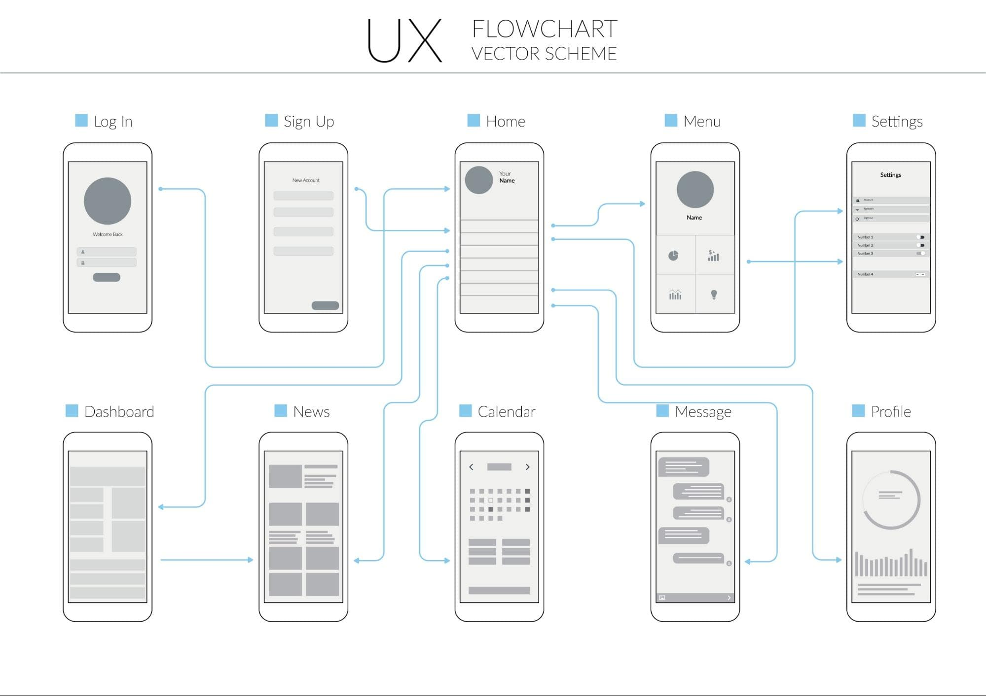 user flow app ux