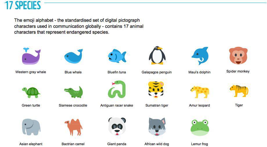 emoji marketing campaign
